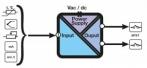 Analoginio 0/4...20mA , 0...10V, TC, RTD, potenciometro signalo 2 lygių signalizacijos relė